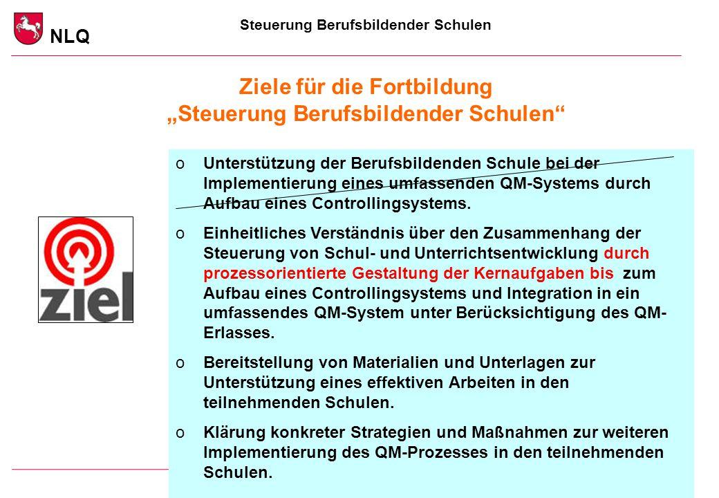 """Steuerung Berufsbildender Schulen NLQ www.nlq.niedersachsen.de Ziele für die Fortbildung """"Steuerung Berufsbildender Schulen"""" oUnterstützung der Berufs"""