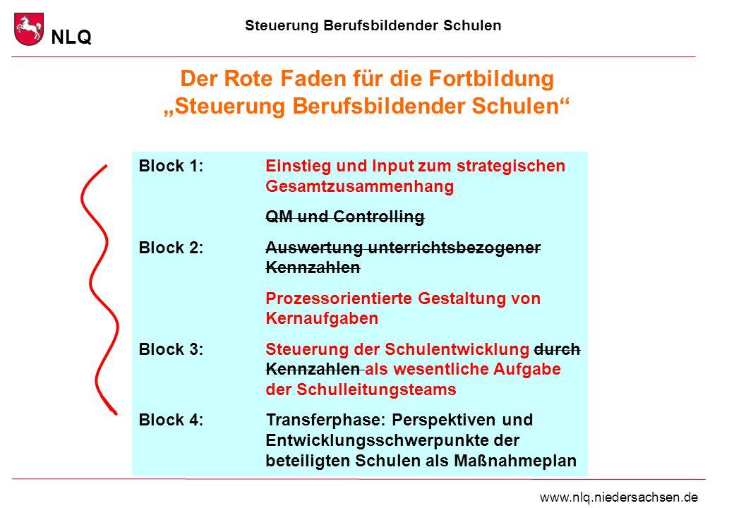 """Steuerung Berufsbildender Schulen NLQ www.nlq.niedersachsen.de Der Rote Faden für die Fortbildung """"Steuerung Berufsbildender Schulen"""" Block 1:Einstieg"""