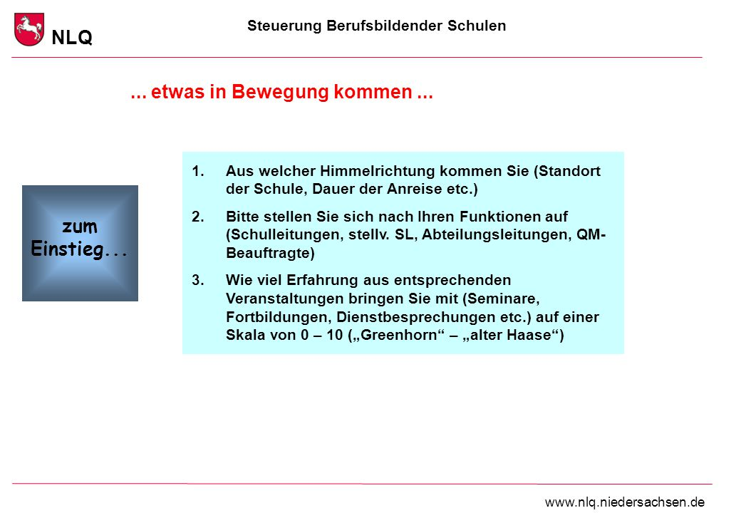 Steuerung Berufsbildender Schulen NLQ www.nlq.niedersachsen.de... etwas in Bewegung kommen... 1.Aus welcher Himmelrichtung kommen Sie (Standort der Sc