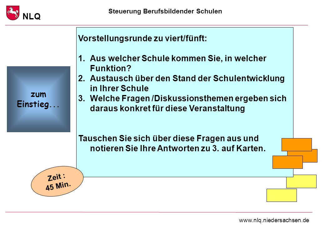 Steuerung Berufsbildender Schulen NLQ www.nlq.niedersachsen.de...