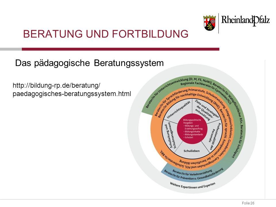 Folie 26 BERATUNG UND FORTBILDUNG http://bildung-rp.de/beratung/ paedagogisches-beratungssystem.html Das pädagogische Beratungssystem
