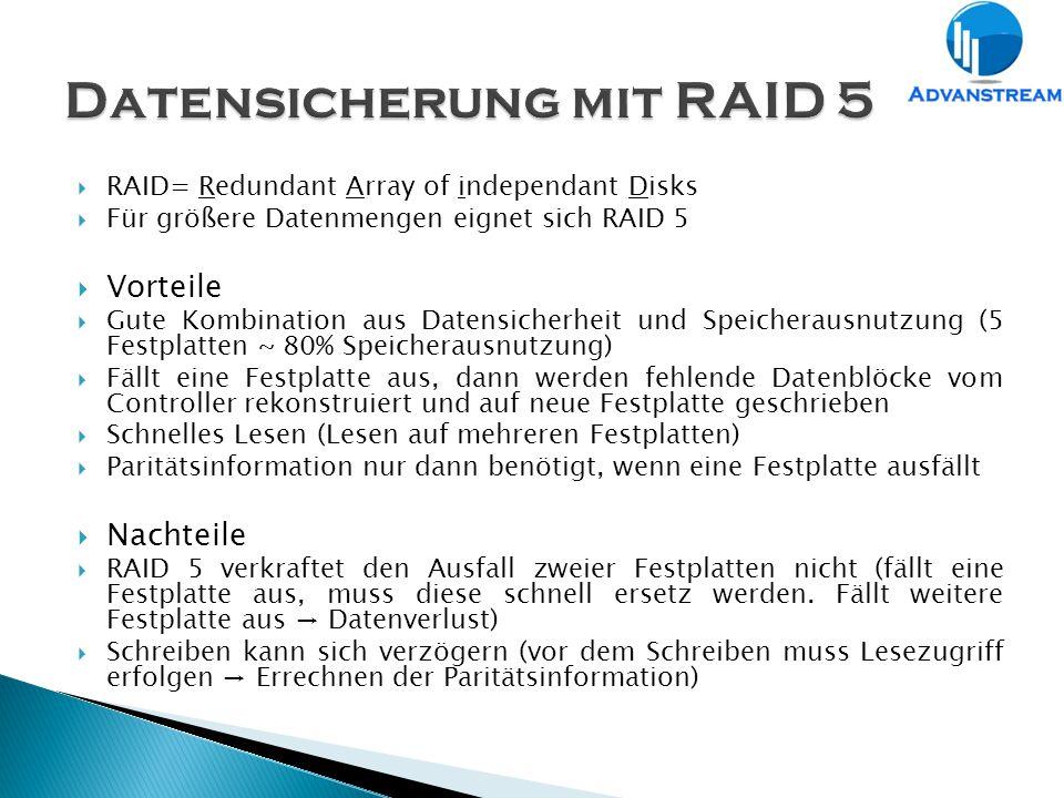  RAID= Redundant Array of independant Disks  Für größere Datenmengen eignet sich RAID 5  Vorteile  Gute Kombination aus Datensicherheit und Speicherausnutzung (5 Festplatten ~ 80% Speicherausnutzung)  Fällt eine Festplatte aus, dann werden fehlende Datenblöcke vom Controller rekonstruiert und auf neue Festplatte geschrieben  Schnelles Lesen (Lesen auf mehreren Festplatten)  Paritätsinformation nur dann benötigt, wenn eine Festplatte ausfällt  Nachteile  RAID 5 verkraftet den Ausfall zweier Festplatten nicht (fällt eine Festplatte aus, muss diese schnell ersetz werden.