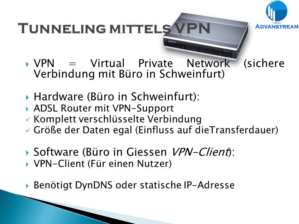  VPN = Virtual Private Network (sichere Verbindung mit Büro in Schweinfurt)  Hardware (Büro in Schweinfurt):  ADSL Router mit VPN-Support Komplett verschlüsselte Verbindung Größe der Daten egal (Einfluss auf dieTransferdauer)  Software (Büro in Giessen VPN-Client):  VPN-Client (Für einen Nutzer)  Benötigt DynDNS oder statische IP-Adresse