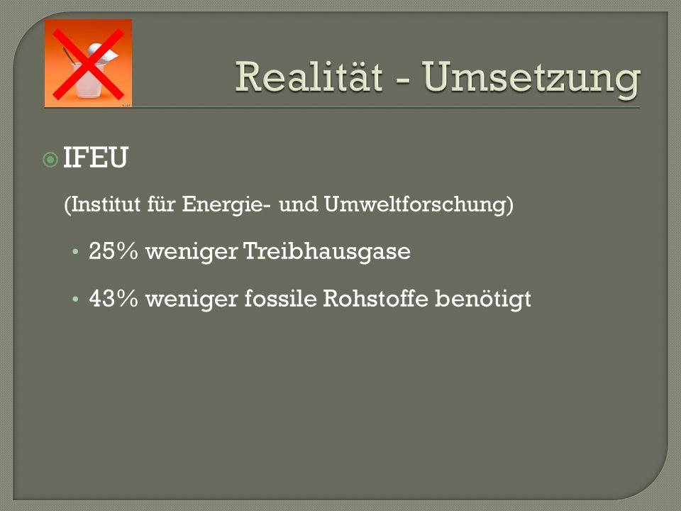  IFEU (Institut für Energie- und Umweltforschung) 25% weniger Treibhausgase 43% weniger fossile Rohstoffe benötigt