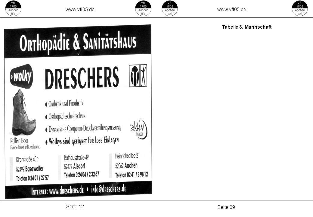 www.vfl05.de Seite 09 Seite 12 Tabelle 3. Mannschaft