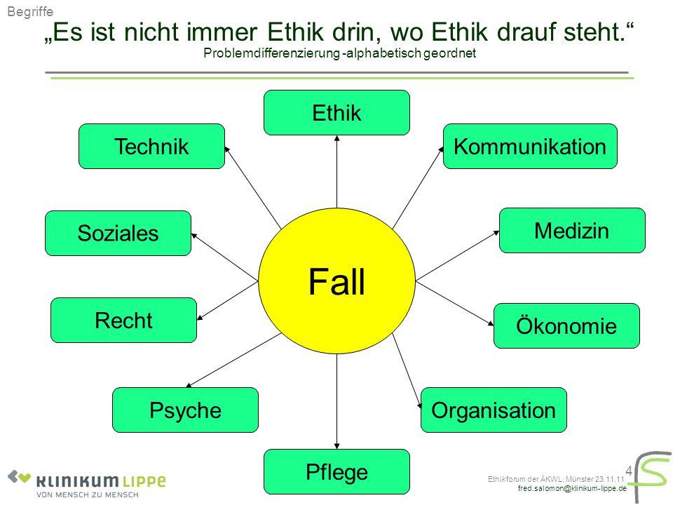 """fred.salomon@klinikum-lippe.de Ethikforum der ÄKWL, Münster 23.11.11 4 """"Es ist nicht immer Ethik drin, wo Ethik drauf steht."""" Problemdifferenzierung -"""