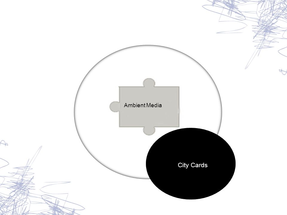 Ambient Media City Cards