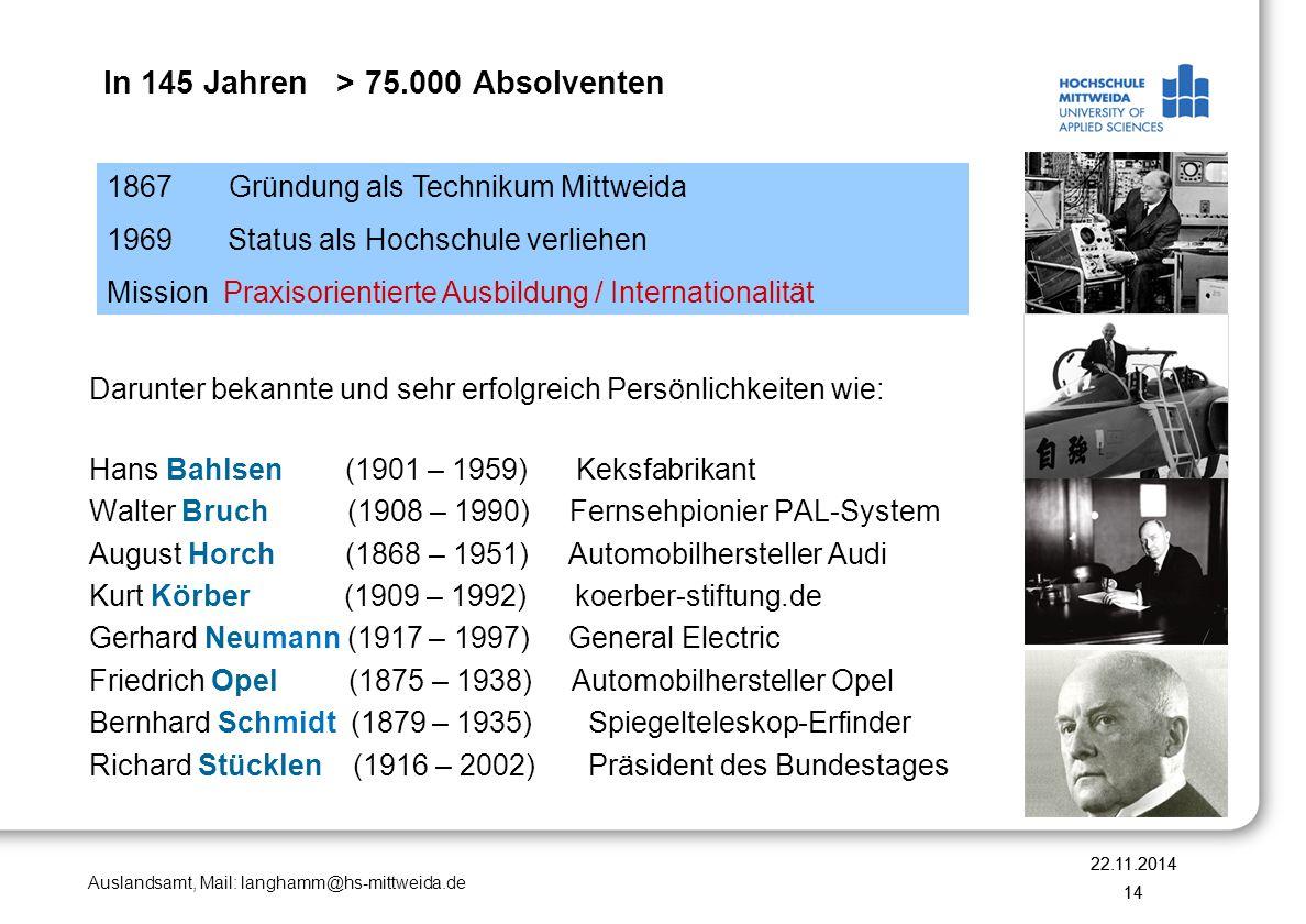 Auslandsamt, Mail: langhamm@hs-mittweida.de In 145 Jahren > 75.000 Absolventen Darunter bekannte und sehr erfolgreich Persönlichkeiten wie: Hans Bahls