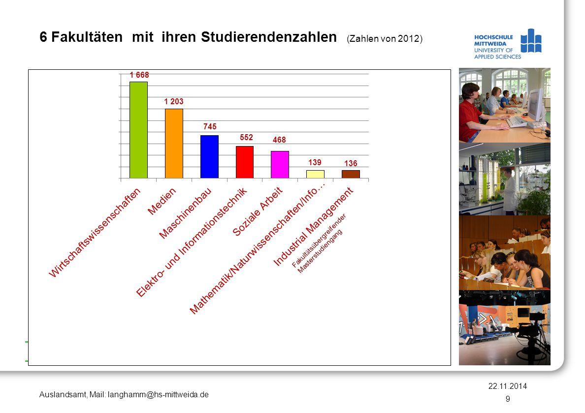 Auslandsamt, Mail: langhamm@hs-mittweida.de 22.11.2014 9 _____________________________________________ _____ Fakult ä ts ü bergreifender Masterstudien