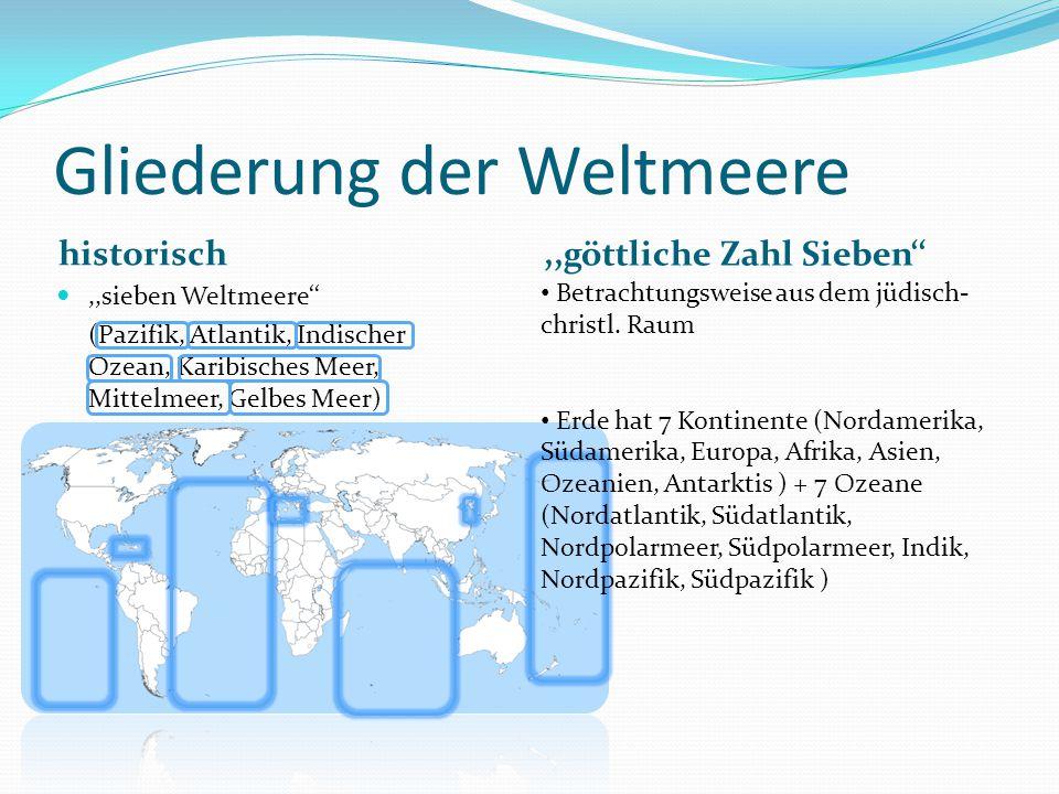 Wirtschaftsraum Weltmeer  Meer dient Menschen als unerschöpfliche Rohstoffquelle, als Verkehrs -/Freizeitraum Nutzung:  Fischfang  Rohstoffgewinnung  Energiequelle  Tourismus/Verkehr