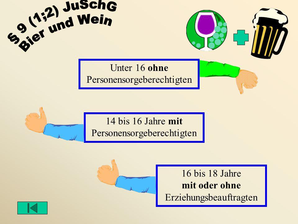 Unter 16 ohne Personensorgeberechtigten 14 bis 16 Jahre mit Personensorgeberechtigten 16 bis 18 Jahre mit oder ohne Erziehungsbeauftragten