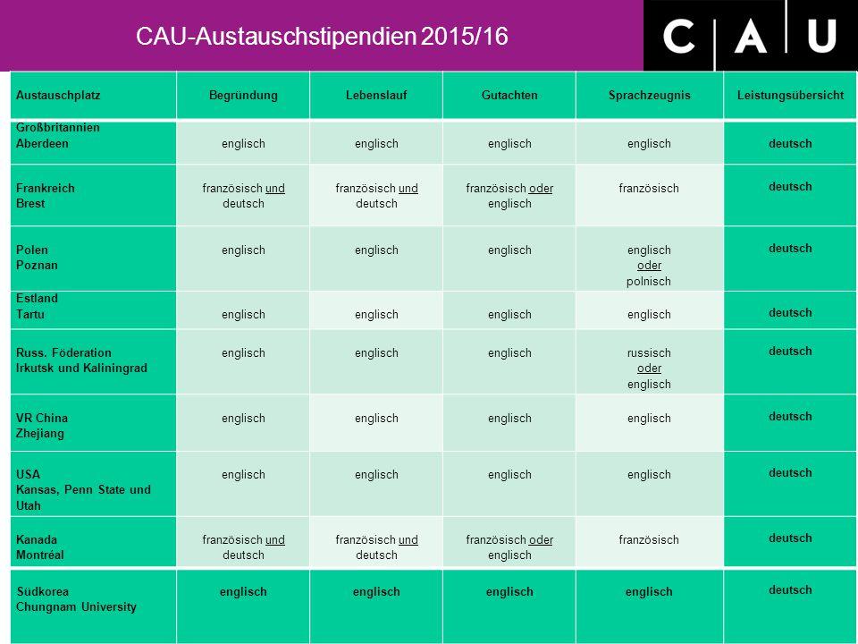 CAU-Austauschstipendien 2015/16 Austauschplatz Begründung Lebenslauf Gutachten Sprachzeugnis Leistungsübersicht Großbritannien Aberdeen englisch engli