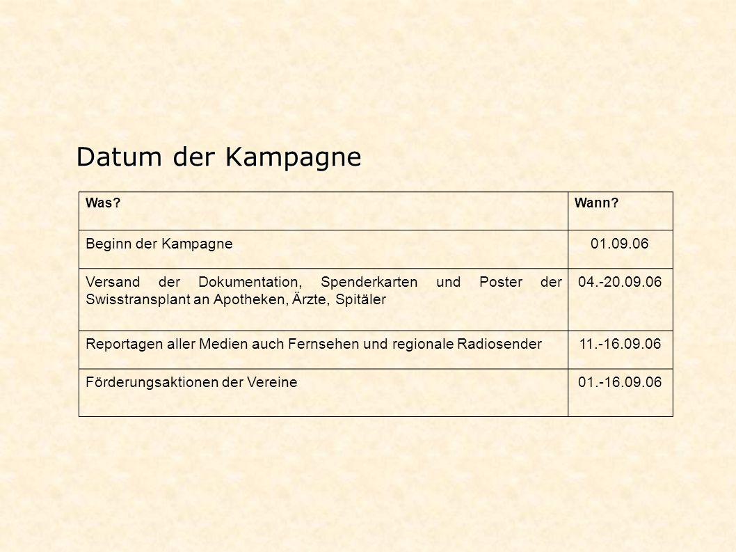 Was?Wann? Beginn der Kampagne01.09.06 Versand der Dokumentation, Spenderkarten und Poster der Swisstransplant an Apotheken, Ärzte, Spitäler 04.-20.09.