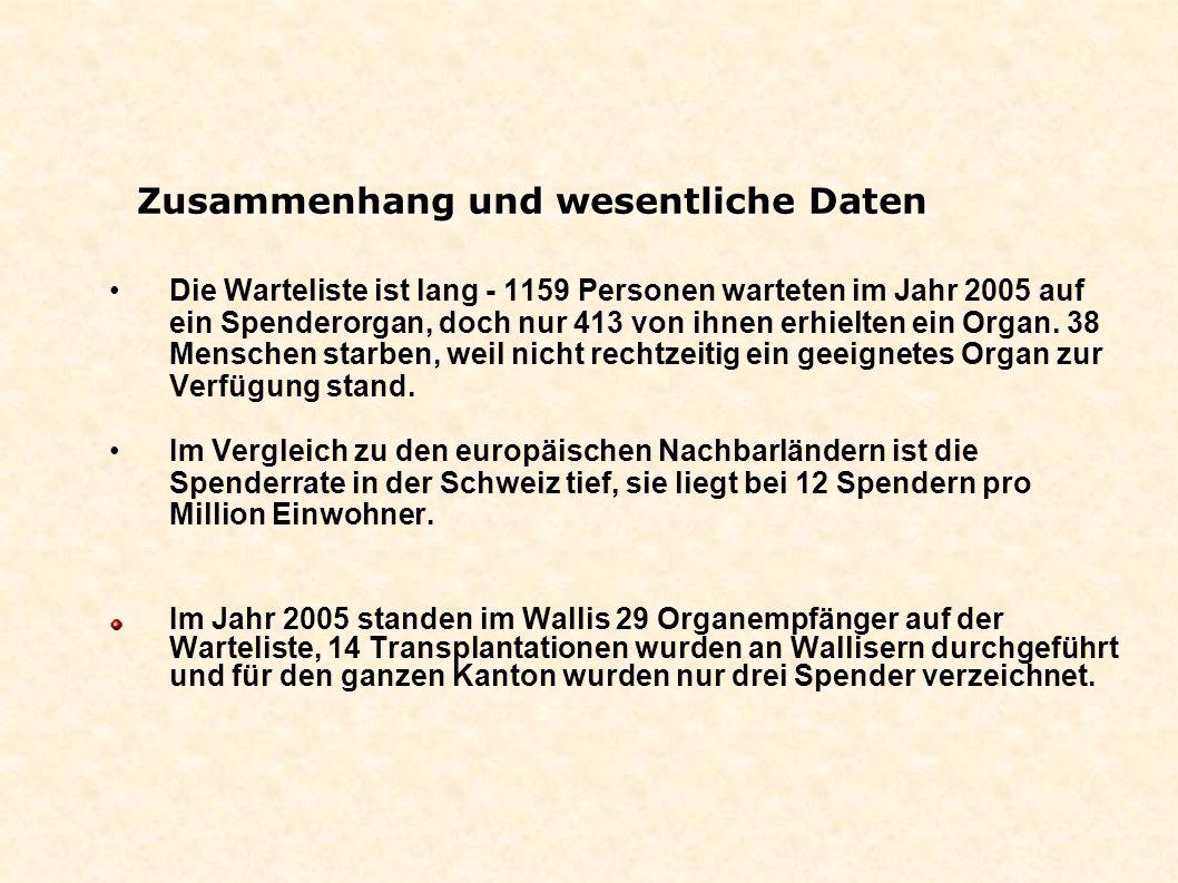 Quelle:Swisstransplant Erst mit dem am 7.