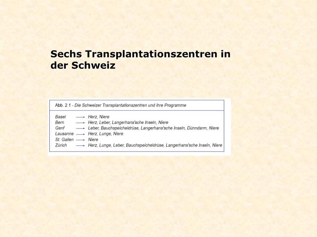 Patienten auf der Warteliste Januar- Juni 2006 Quelle:Swisstransplant Während der Periode von Januar bis Juni waren insgesamt 981 Patienten auf der Warteliste verzeichnet.
