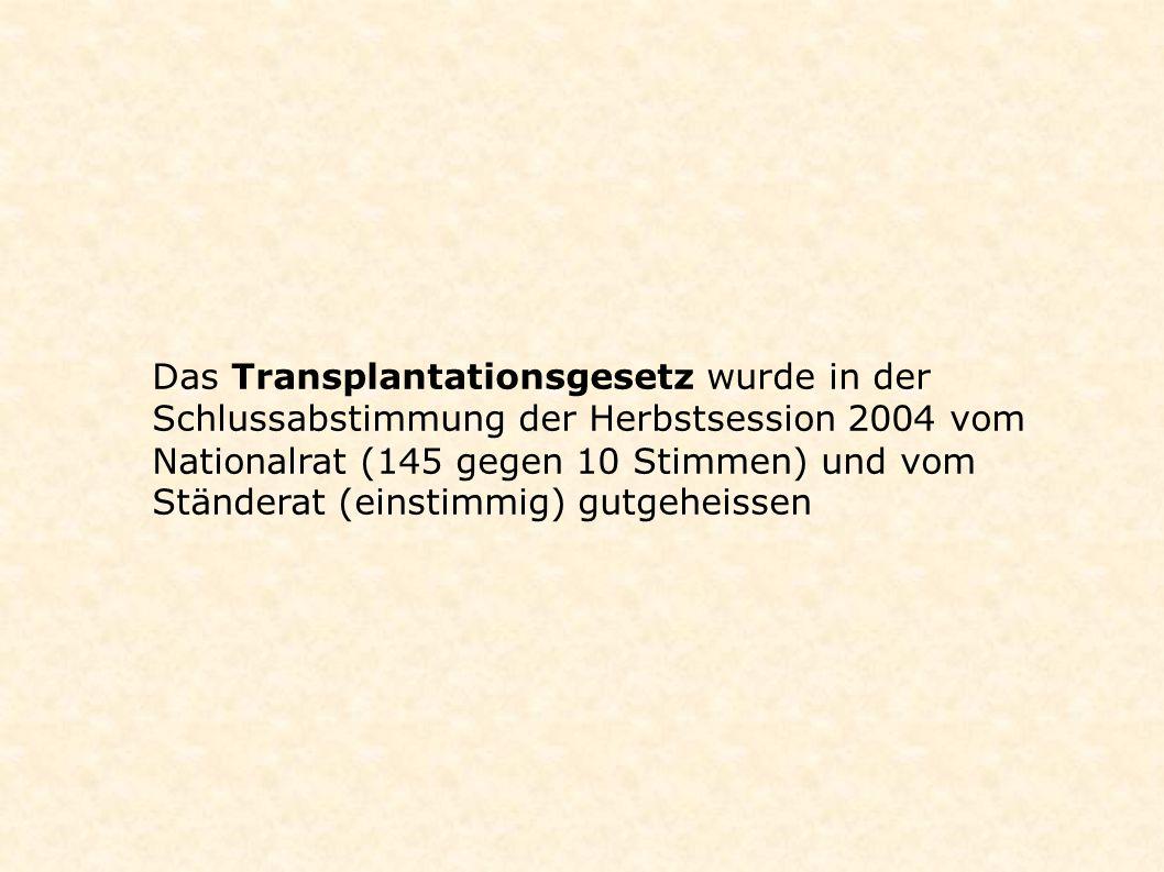 Das Transplantationsgesetz wurde in der Schlussabstimmung der Herbstsession 2004 vom Nationalrat (145 gegen 10 Stimmen) und vom Ständerat (einstimmig)