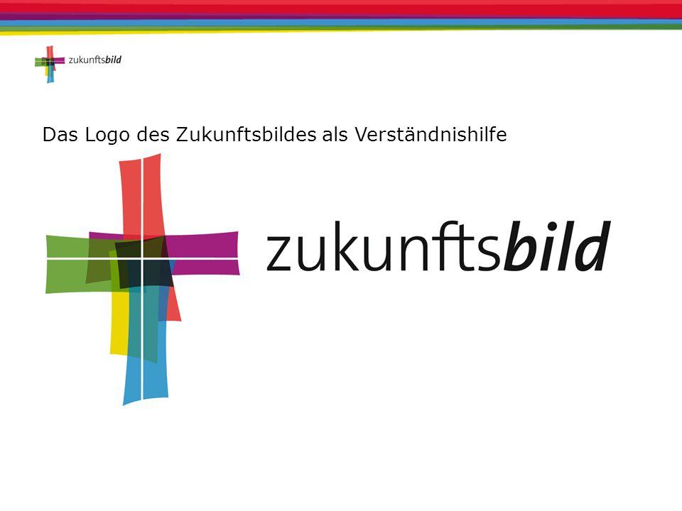 Das Logo des Zukunftsbildes als Verständnishilfe
