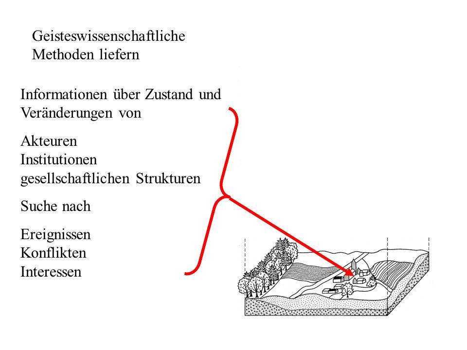 Landnutzungs- wandel