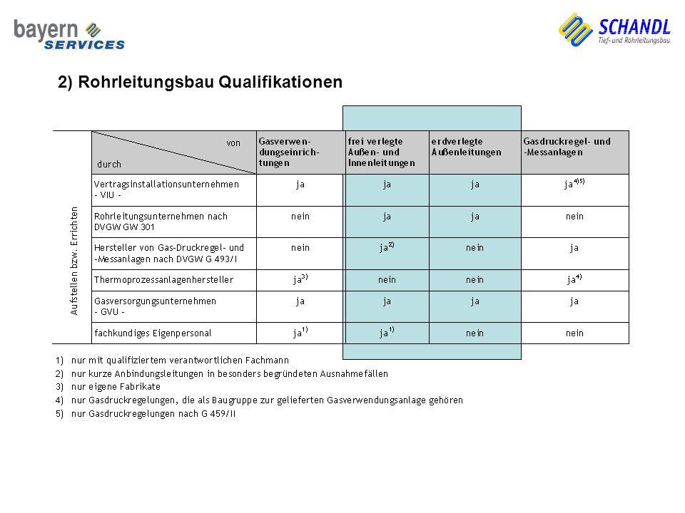 3) Dokumentation Gültiger Befähigungsnachweis des ausführenden Unternehmens Angaben über die Auslegung der Rohrleitungen, z.B.
