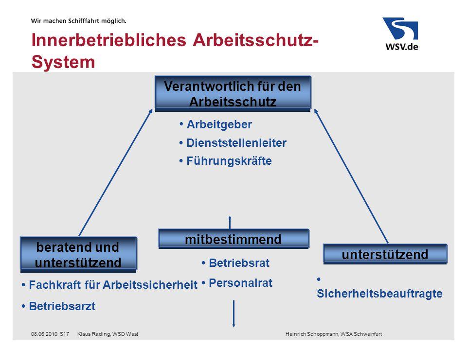 Klaus Rading, WSD West Heinrich Schoppmann, WSA Schweinfurt08.06.2010S17 Innerbetriebliches Arbeitsschutz- System Sicherheitsbeauftragte Fachkraft für