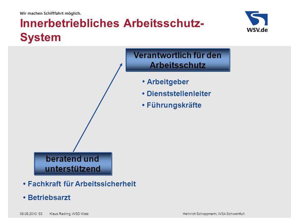 Klaus Rading, WSD West Heinrich Schoppmann, WSA Schweinfurt08.06.2010S3 Innerbetriebliches Arbeitsschutz- System Arbeitgeber Dienststellenleiter Führu