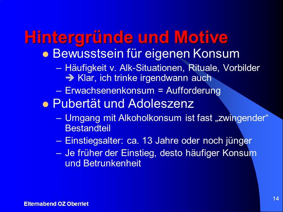 Elternabend OZ Oberriet 14 Hintergründe und Motive Bewusstsein für eigenen Konsum –Häufigkeit v. Alk-Situationen, Rituale, Vorbilder  Klar, ich trink