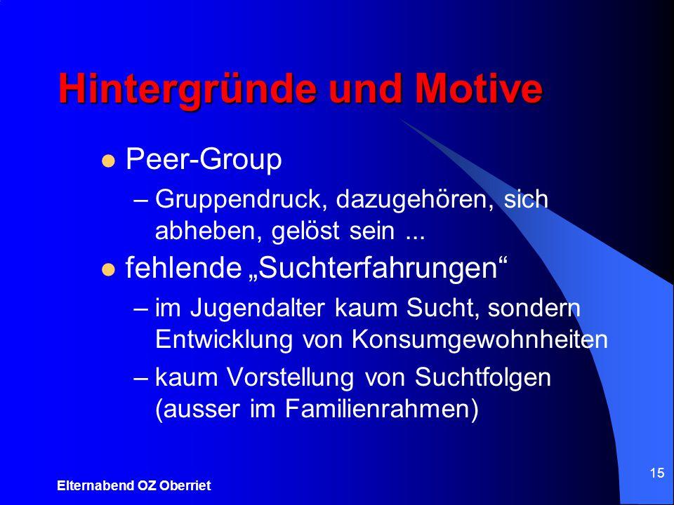 """Elternabend OZ Oberriet 15 Hintergründe und Motive Peer-Group –Gruppendruck, dazugehören, sich abheben, gelöst sein... fehlende """"Suchterfahrungen"""" –im"""