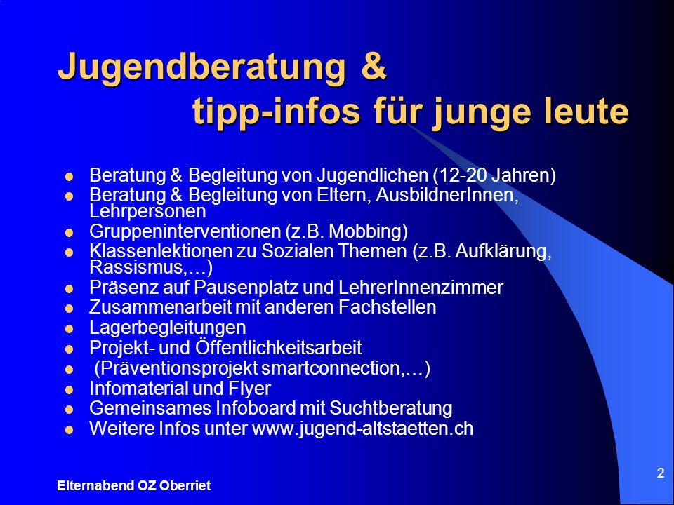 Elternabend OZ Oberriet 2 Jugendberatung & tipp-infos für junge leute Beratung & Begleitung von Jugendlichen (12-20 Jahren) Beratung & Begleitung von