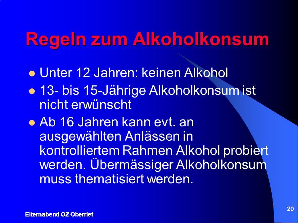 Elternabend OZ Oberriet 20 Regeln zum Alkoholkonsum Unter 12 Jahren: keinen Alkohol 13- bis 15-Jährige Alkoholkonsum ist nicht erwünscht Ab 16 Jahren