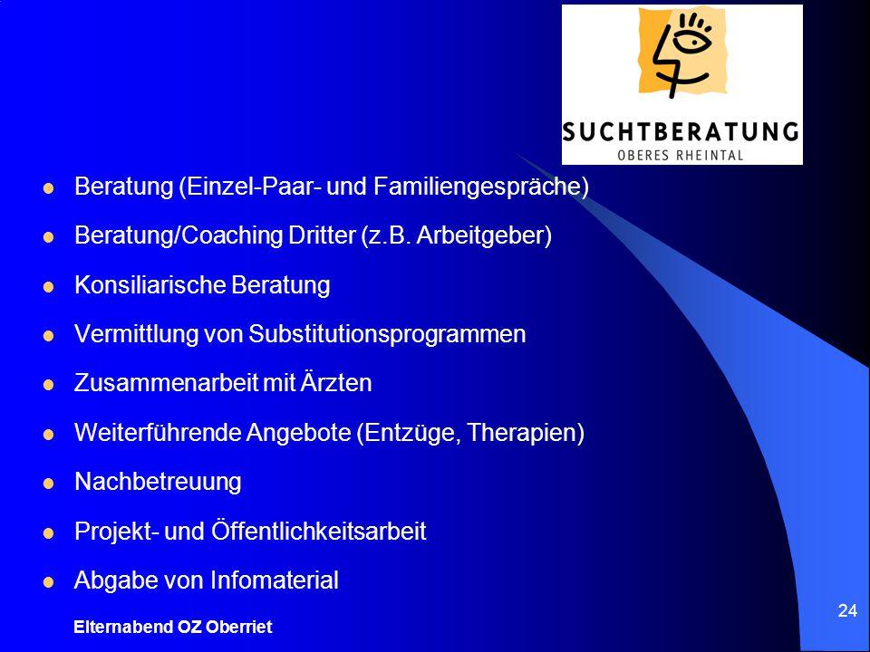 Elternabend OZ Oberriet 24 Beratung (Einzel-Paar- und Familiengespräche) Beratung/Coaching Dritter (z.B. Arbeitgeber) Konsiliarische Beratung Vermittl