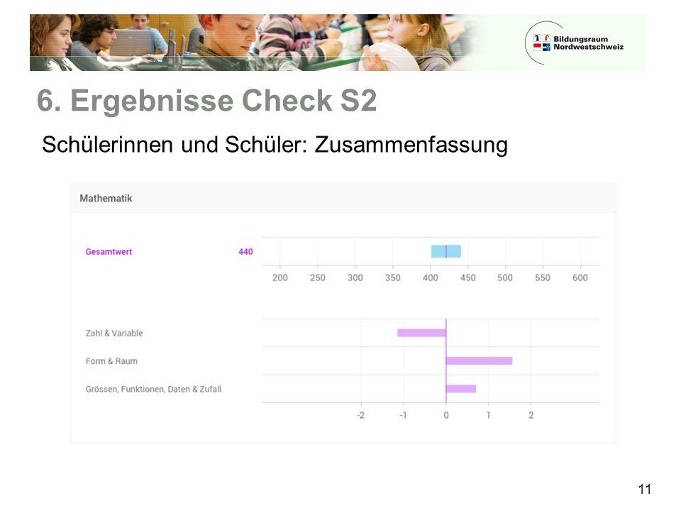 6. Ergebnisse Check S2 11 Schülerinnen und Schüler: Zusammenfassung