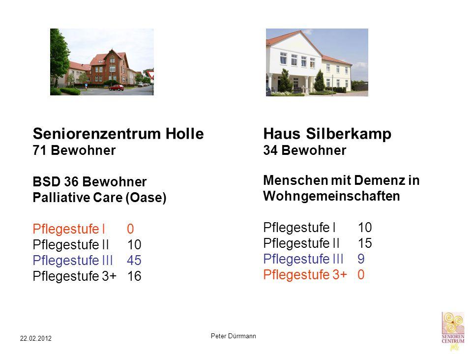 Kalenderjahr 2012Pflegestufe 1 2 3 0 AmbulantStationärAmbulantStationärAmbulantStationärAmbulant § 36 SGB XI Sachleistungen 450,00 €1.023,00 €1.100,00 €1.279,00 €1.550,00 € 0,00 € § 38a SGB XI Präsenzkraft 0,00 € § 45 SGB XI zusätzl.