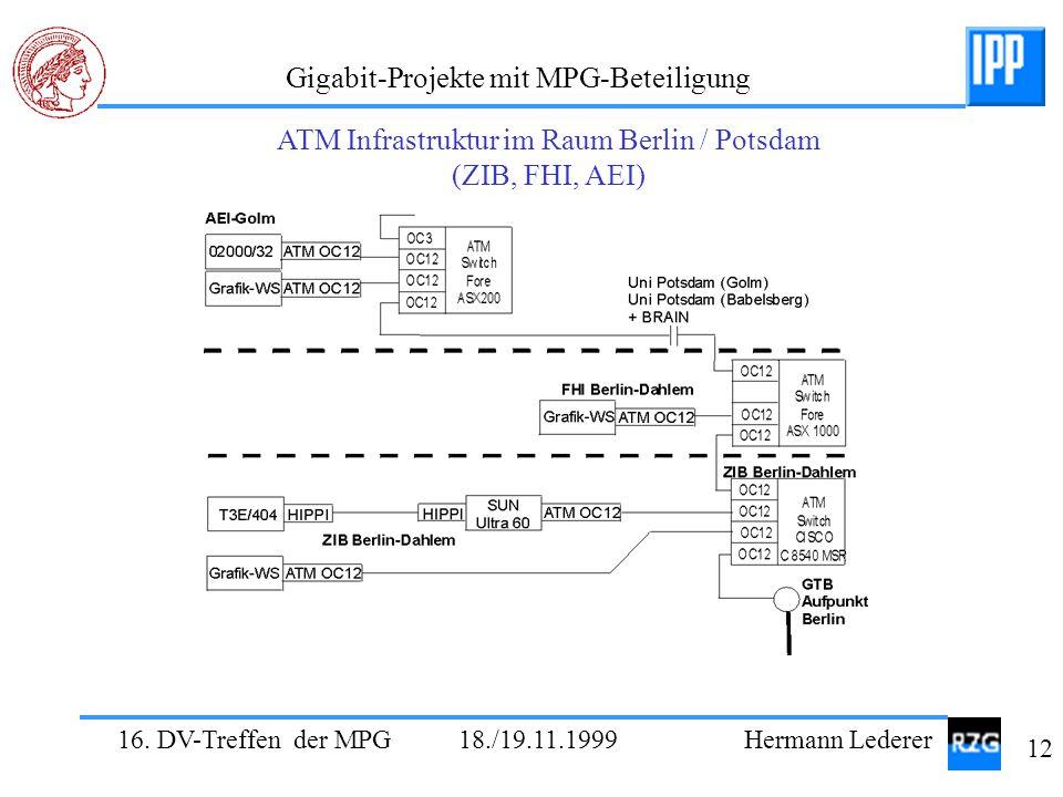 16. DV-Treffen der MPG 18./19.11.1999 Hermann Lederer 12 Gigabit-Projekte mit MPG-Beteiligung ATM Infrastruktur im Raum Berlin / Potsdam (ZIB, FHI, AE