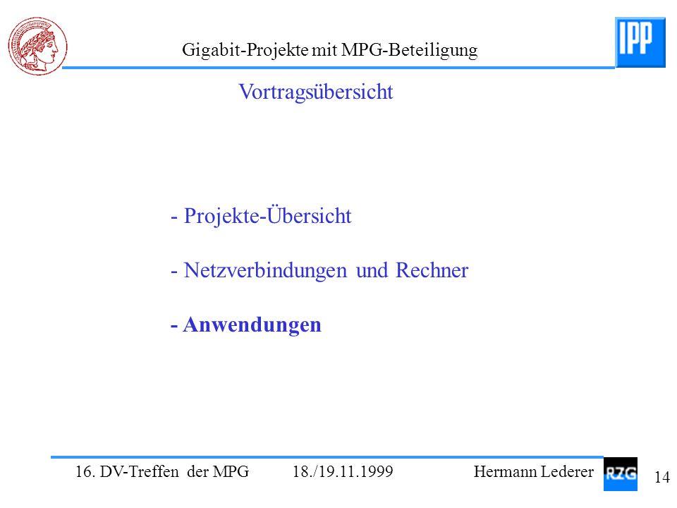 16. DV-Treffen der MPG 18./19.11.1999 Hermann Lederer 14 Gigabit-Projekte mit MPG-Beteiligung - Projekte-Übersicht - Netzverbindungen und Rechner - An