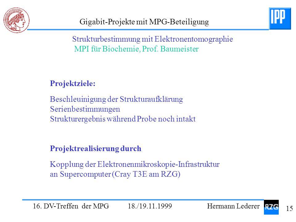 16. DV-Treffen der MPG 18./19.11.1999 Hermann Lederer 15 Gigabit-Projekte mit MPG-Beteiligung Projektziele: Beschleuinigung der Strukturaufklärung Ser