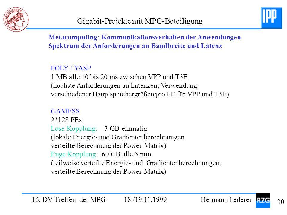 16. DV-Treffen der MPG 18./19.11.1999 Hermann Lederer 30 Gigabit-Projekte mit MPG-Beteiligung POLY / YASP 1 MB alle 10 bis 20 ms zwischen VPP und T3E