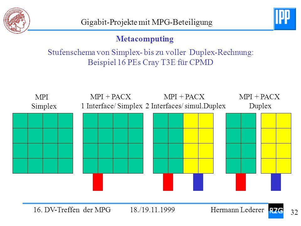 16. DV-Treffen der MPG 18./19.11.1999 Hermann Lederer 32 Gigabit-Projekte mit MPG-Beteiligung Stufenschema von Simplex- bis zu voller Duplex-Rechnung: