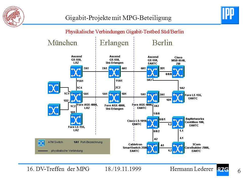 16. DV-Treffen der MPG 18./19.11.1999 Hermann Lederer 6 Gigabit-Projekte mit MPG-Beteiligung