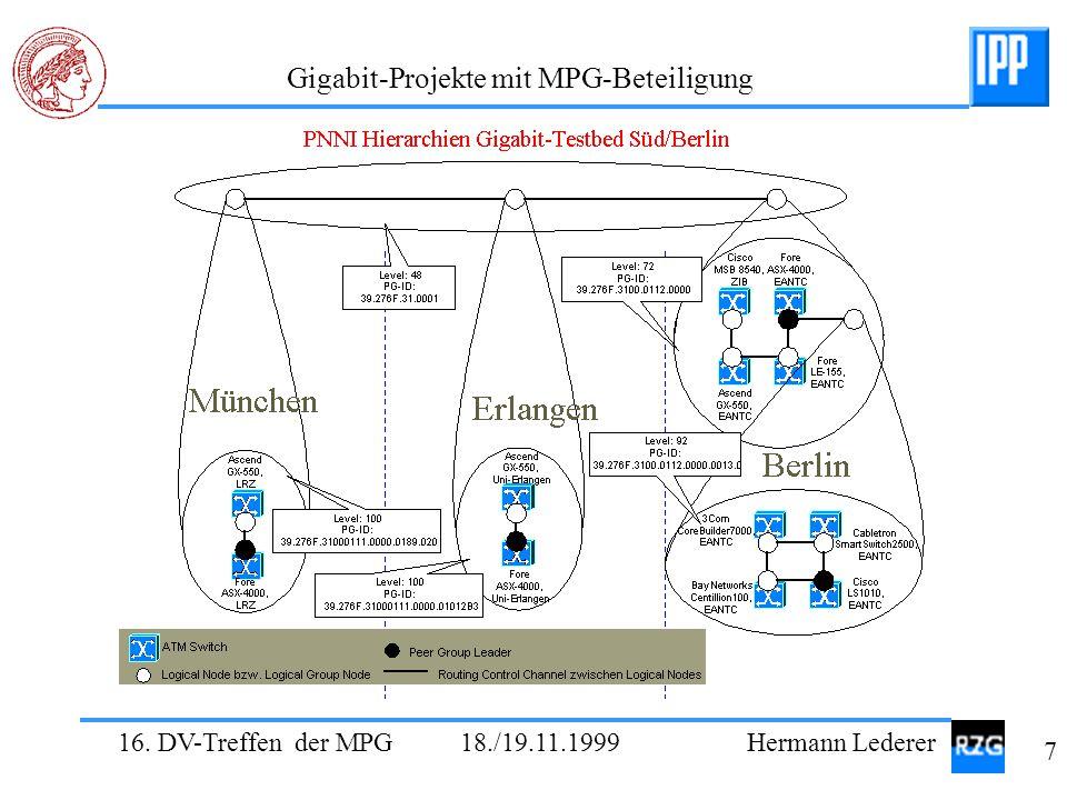16. DV-Treffen der MPG 18./19.11.1999 Hermann Lederer 7 Gigabit-Projekte mit MPG-Beteiligung