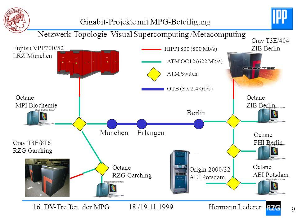 16. DV-Treffen der MPG 18./19.11.1999 Hermann Lederer 9 Gigabit-Projekte mit MPG-Beteiligung Fujitsu VPP700/52 LRZ München Cray T3E/816 RZG Garching C