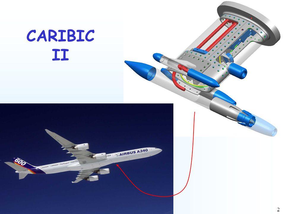2 CARIBIC II
