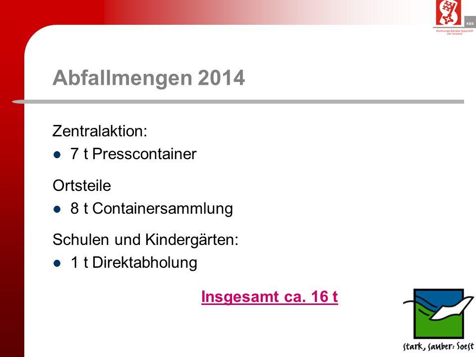 Abfallmengen 2014 Zentralaktion: 7 t Presscontainer Ortsteile 8 t Containersammlung Schulen und Kindergärten: 1 t Direktabholung Insgesamt ca. 16 t