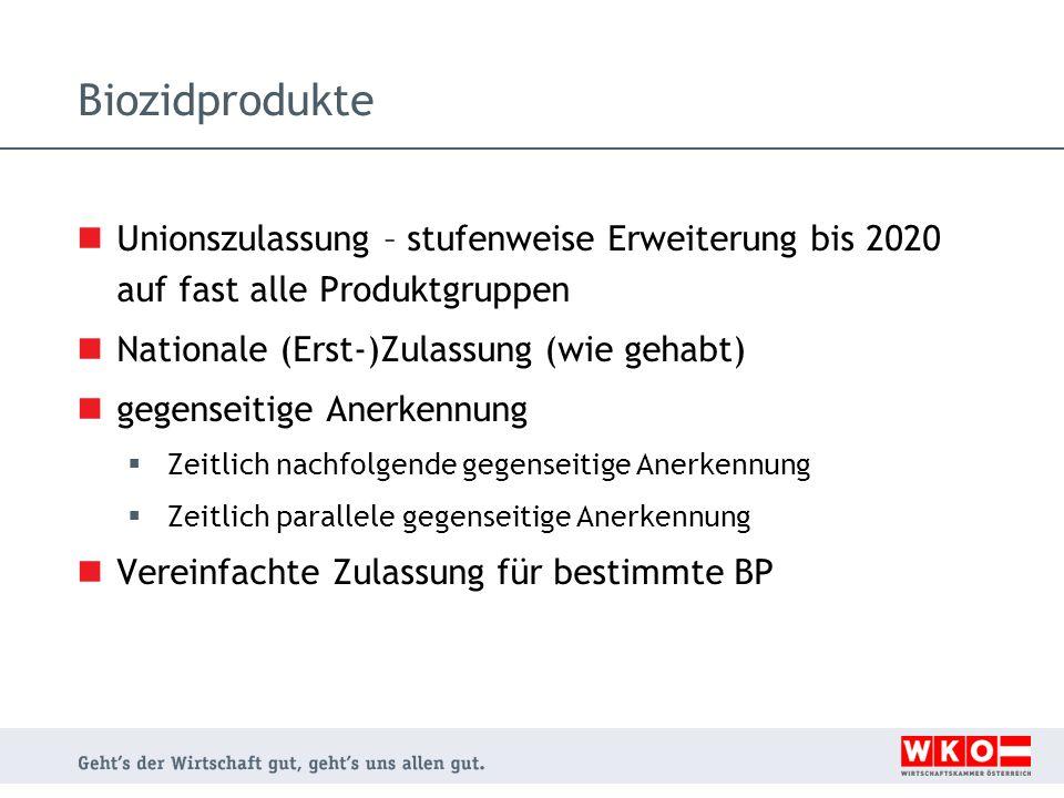 Biozidprodukte Unionszulassung – stufenweise Erweiterung bis 2020 auf fast alle Produktgruppen Nationale (Erst-)Zulassung (wie gehabt) gegenseitige An