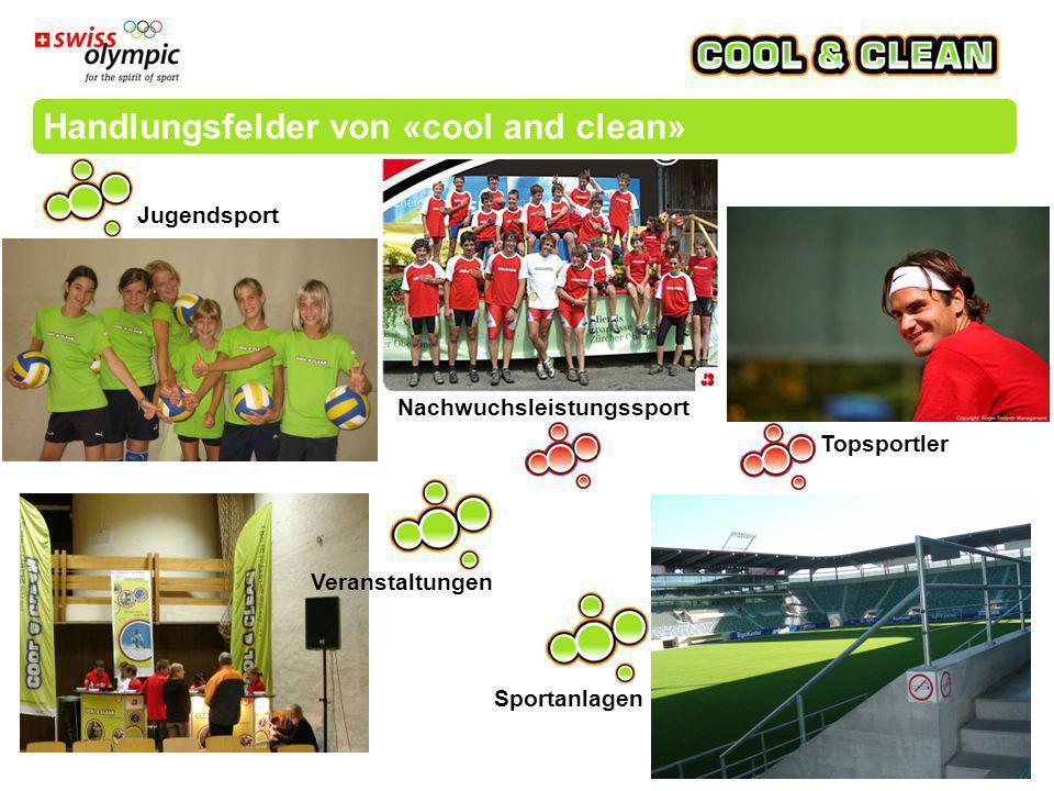 Handlungsfelder von «cool and clean» Jugendsport Veranstaltungen Topsportler Nachwuchsleistungssport Sportanlagen