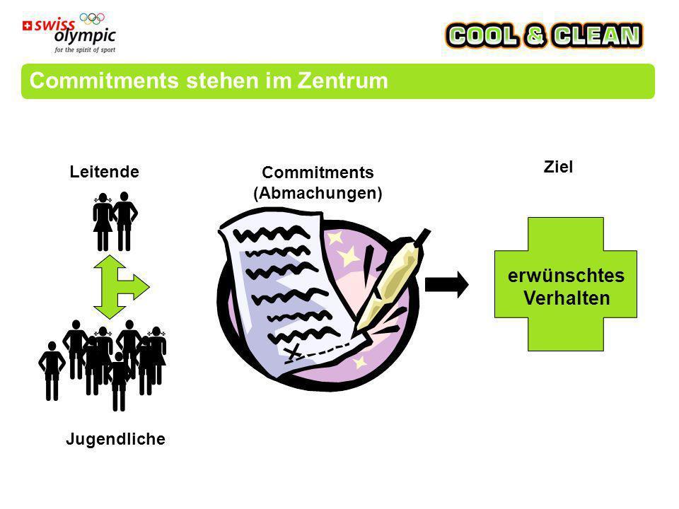 Die 6 Commitments (Abmachungen) U16 / 16+ 1.Ich will meine Ziele erreichen.