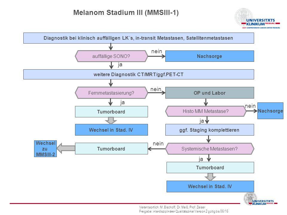 Melanom Stadium III (MMSIII-1) Diagnostik bei klinisch auffälligen LK´s, in-transit Metastasen, Satellitenmetastasen auffällige SONO.