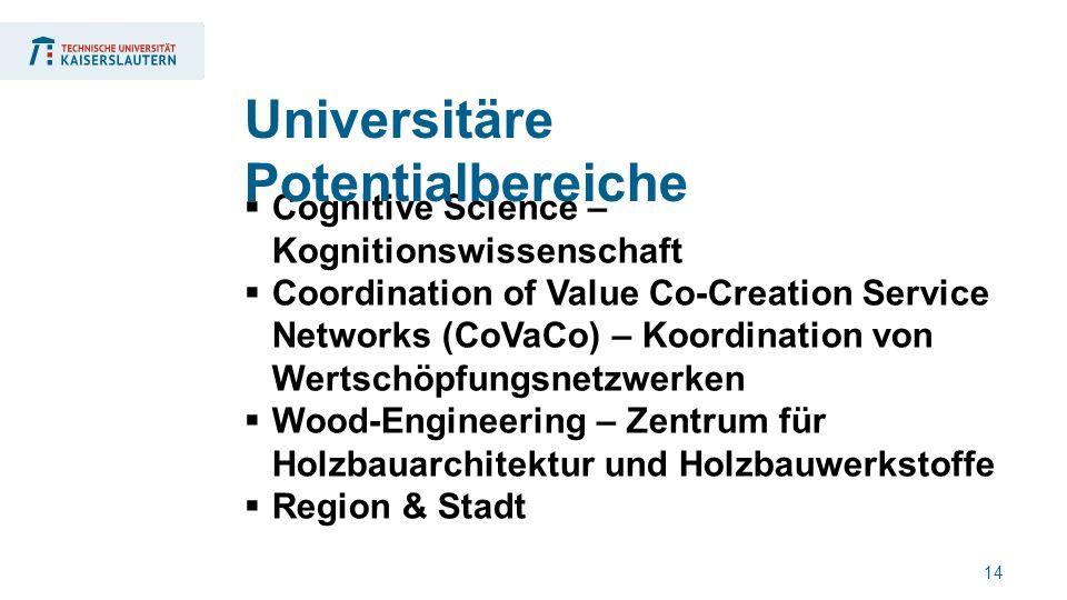 14  Cognitive Science – Kognitionswissenschaft  Coordination of Value Co-Creation Service Networks (CoVaCo) – Koordination von Wertschöpfungsnetzwerken  Wood-Engineering – Zentrum für Holzbauarchitektur und Holzbauwerkstoffe  Region & Stadt Universitäre Potentialbereiche