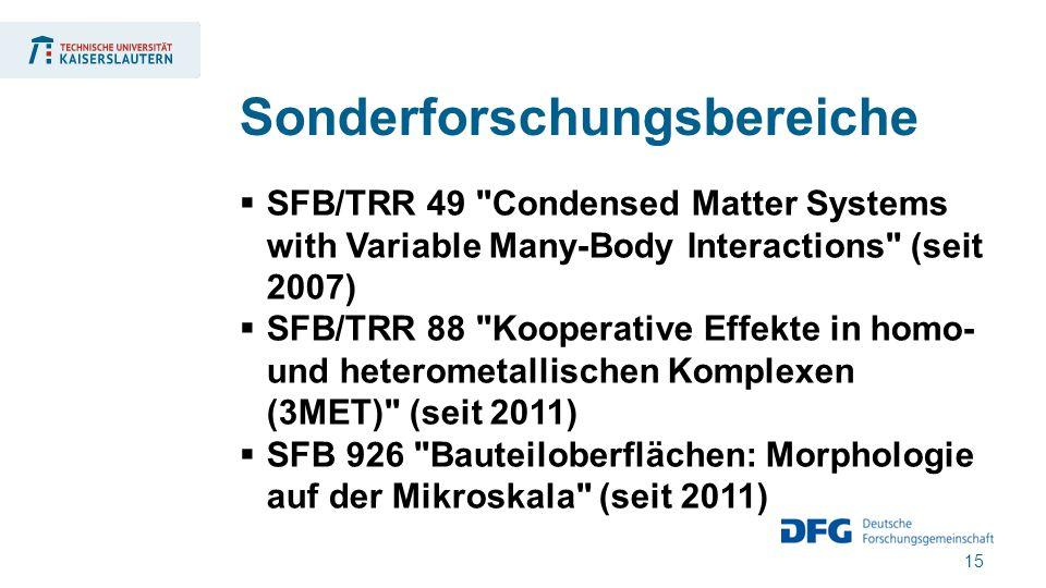 15  SFB/TRR 49 Condensed Matter Systems with Variable Many-Body Interactions (seit 2007)  SFB/TRR 88 Kooperative Effekte in homo- und heterometallischen Komplexen (3MET) (seit 2011)  SFB 926 Bauteiloberflächen: Morphologie auf der Mikroskala (seit 2011) Sonderforschungsbereiche