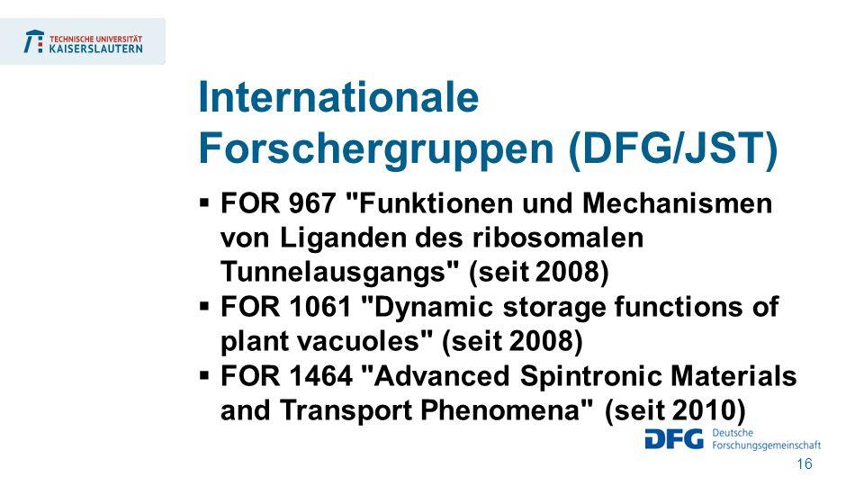 16  FOR 967 Funktionen und Mechanismen von Liganden des ribosomalen Tunnelausgangs (seit 2008)  FOR 1061 Dynamic storage functions of plant vacuoles (seit 2008)  FOR 1464 Advanced Spintronic Materials and Transport Phenomena (seit 2010) Internationale Forschergruppen (DFG/JST)