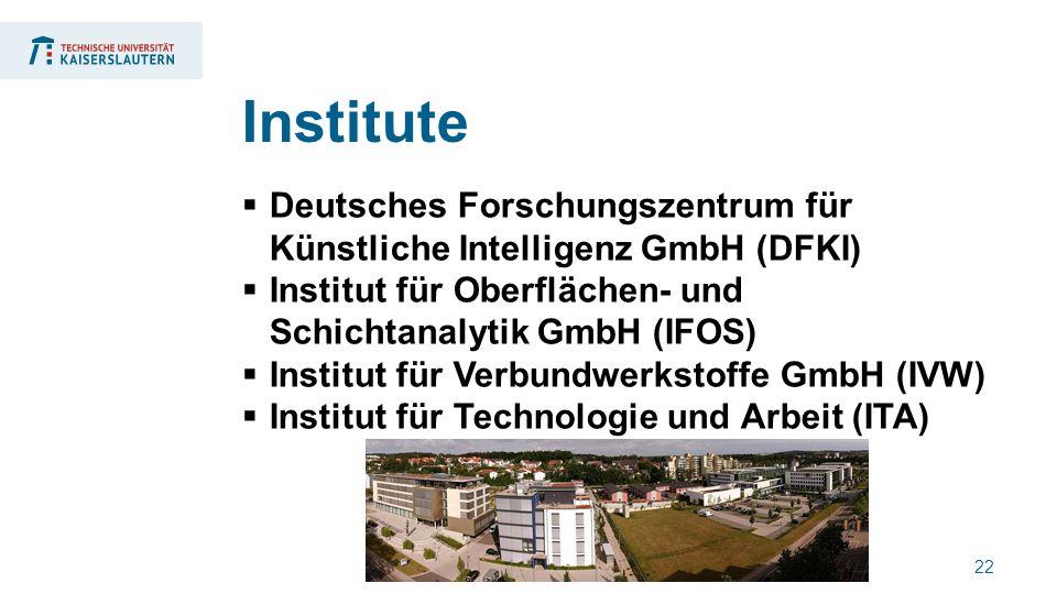 22  Deutsches Forschungszentrum für Künstliche Intelligenz GmbH (DFKI)  Institut für Oberflächen- und Schichtanalytik GmbH (IFOS)  Institut für Verbundwerkstoffe GmbH (IVW)  Institut für Technologie und Arbeit (ITA) Institute